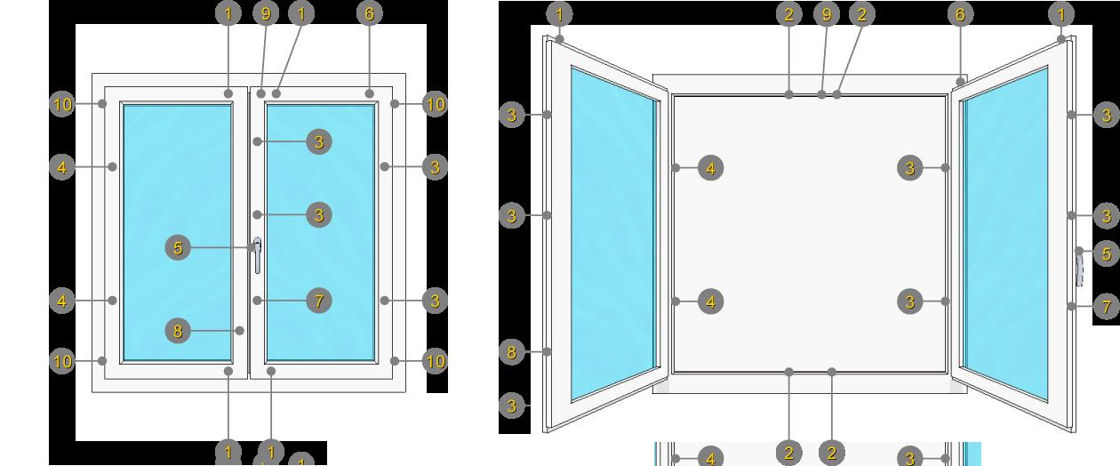Dettagli costruttivi serramenti e infissi brescia for Finestre a bilico verticale